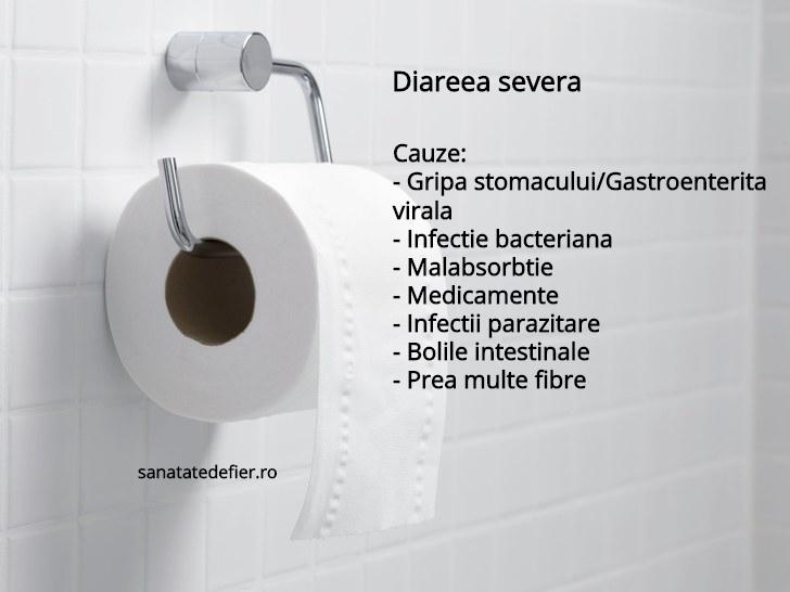 poate diareea să vă ajute să pierdeți în greutate)