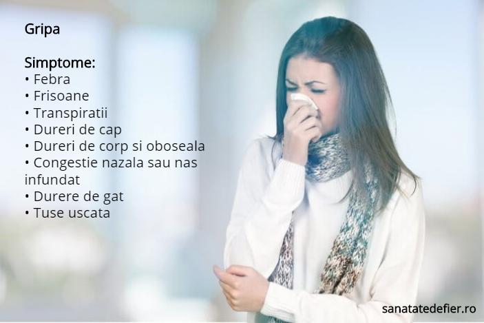 Gripa este contagioasa? Tipuri, simptome, cauze, complicatii si tratament